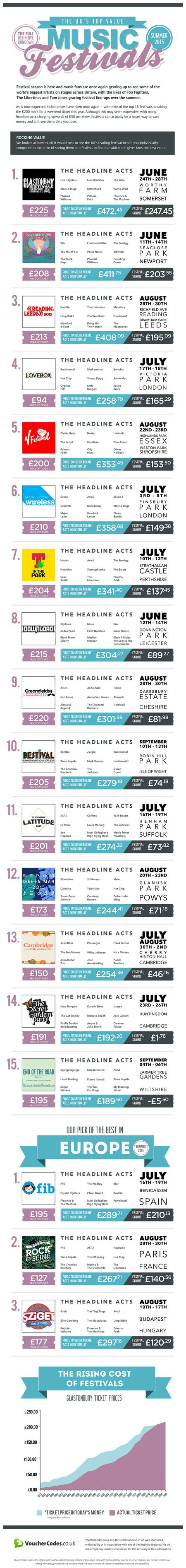 2015 Festival Savings