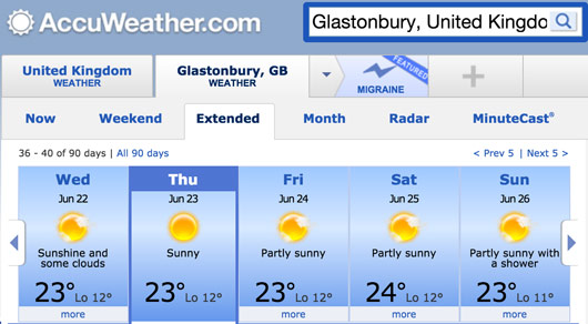 Glastonbury Weather Forecast diagram weds-sun