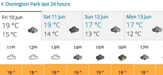 Is Download Festival 2016 Set For A Downpour? Get The Weather