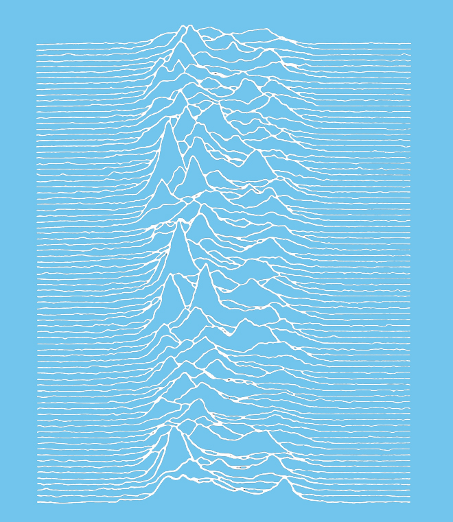 Cyan Unknown Pleasures