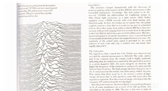 Unknown Pleasures Diagram