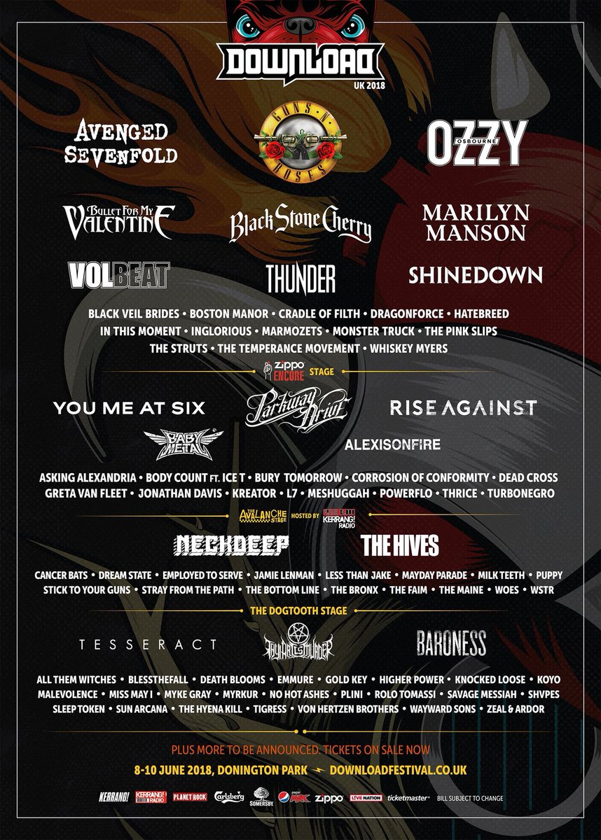 Download Festival 2018 line-up poster